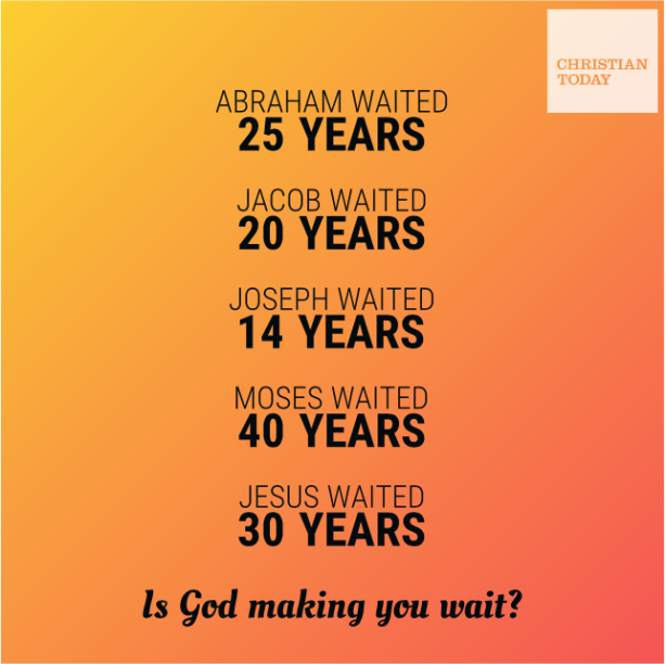 Is God Making You Wait