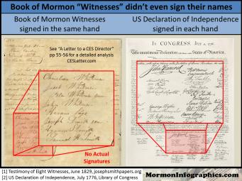 MormonInfographics Book of Mormon Witnesses