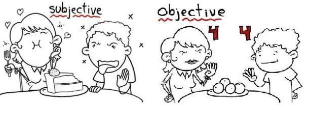 Subjective v. Objective Evidence. One can proved by means of search, like analysis, measurement, and observation and one can't. One is valid and unchanging regardless of one's feelings, and one isn't.